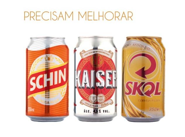 A melhor cerveja Pilsen do Brasil: Presicam melhorar
